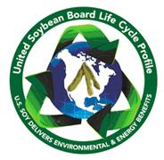 usb lifecycle