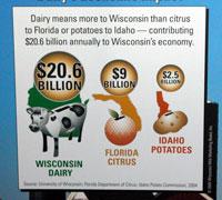 Economic Comparison